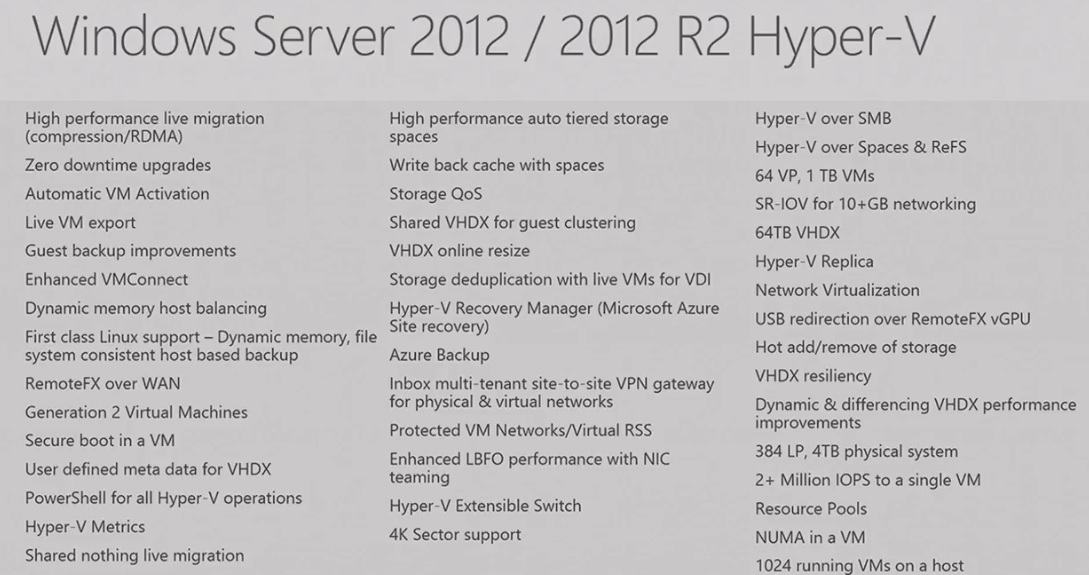hyperv-2012r2