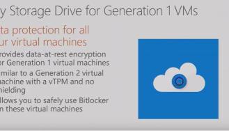 FAQ: Windows Server 2016 and Hyper-V Integration Services – UseIT