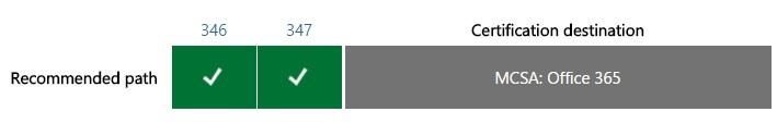 mcsa office 365 certification path