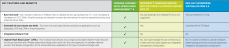 vSphere 6 Storage vs Windows Server and Red Hat