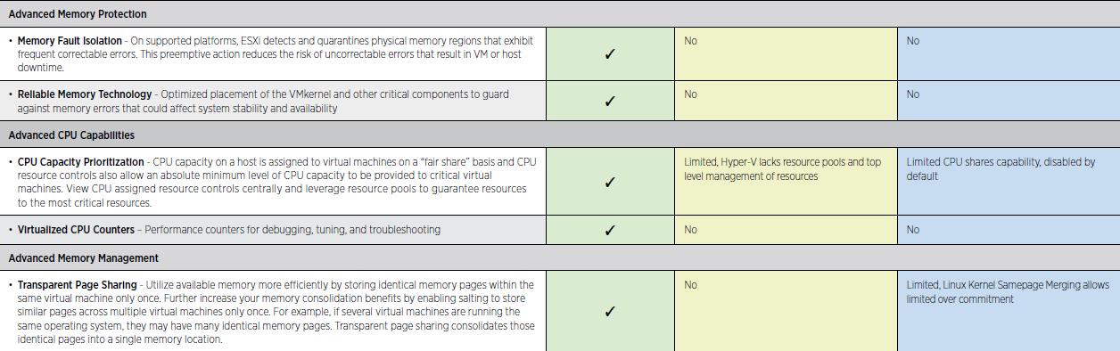 windows server 2016 licensing guide