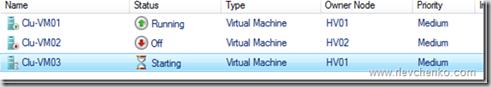 VM Start Ordering