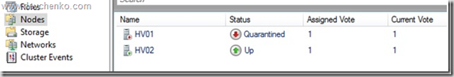 Quarantine Windows Server 2016