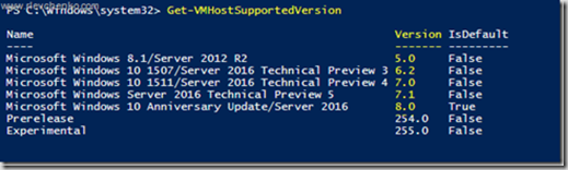 Supported VMs Version by Hyper-V Host
