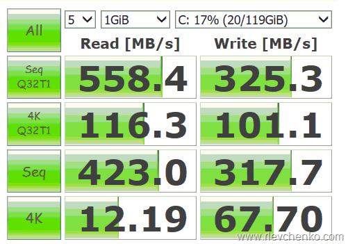 Intel NUC SSD Test Results