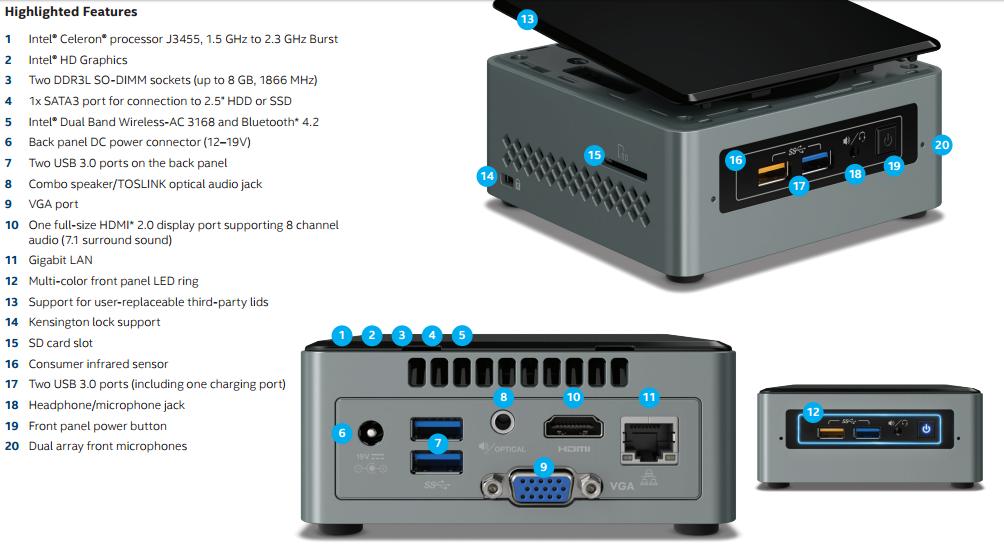 Quick overview of Intel NUC – UseIT | Roman Levchenko